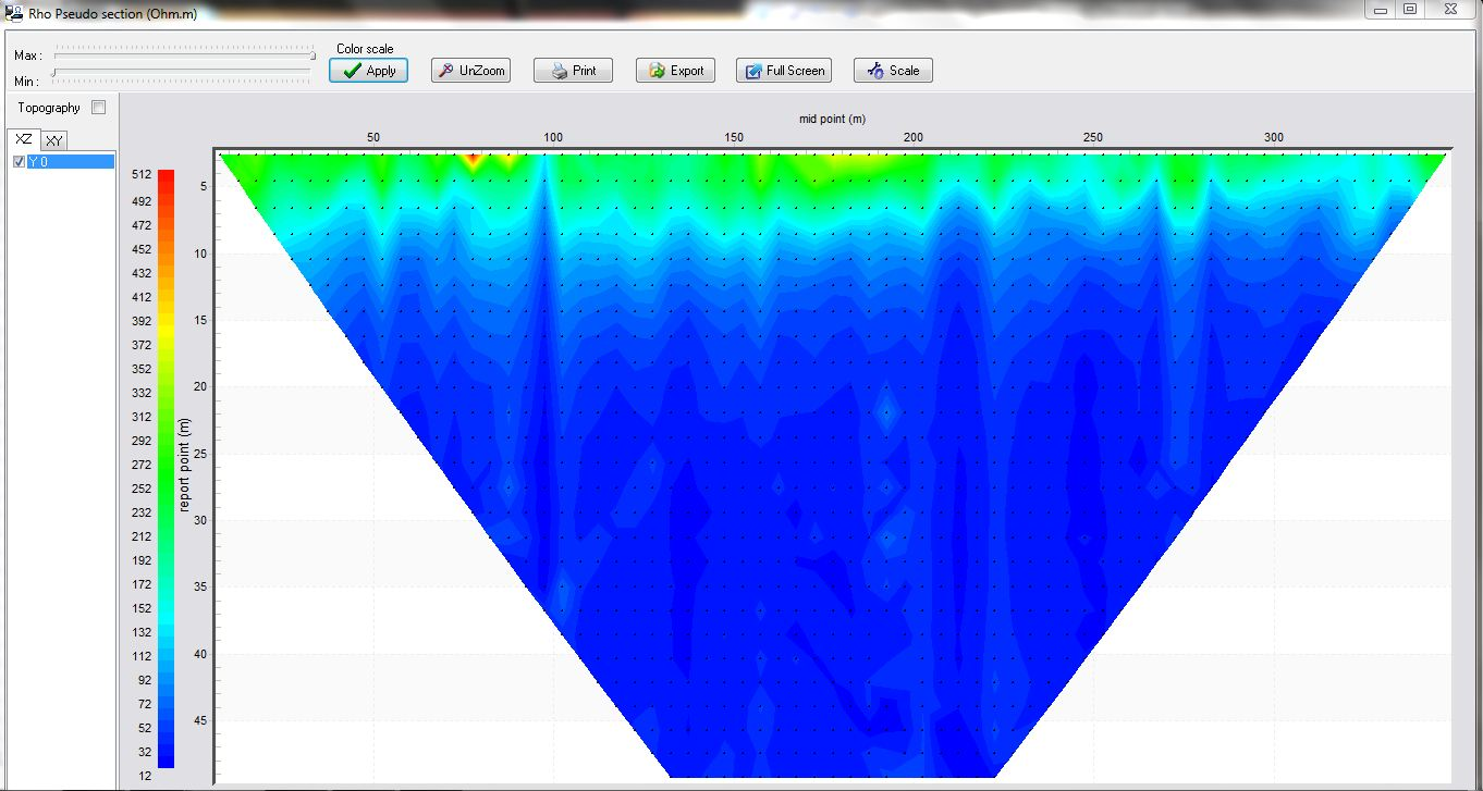 Electrical Resistivity Geophysical Software